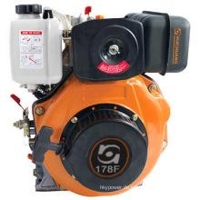 Dieselmotor (HC178F FA)