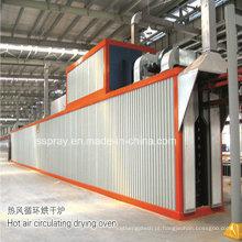 Forno de secagem de circulação do equipamento do revestimento do ar quente para a linha de pintura