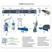 Máquina de procesamiento de vidrio aislante de ensamblaje exterior