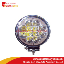 Led Work Light Manufacturers