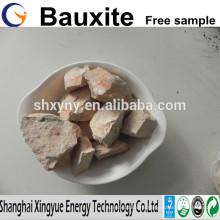 Calcined bauxite ore china manufacturer AL2O3 60%-90%