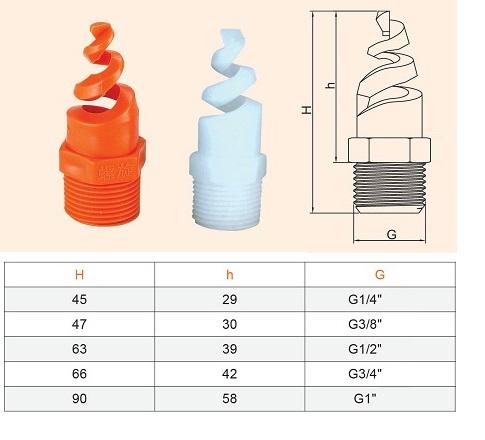 Plastic Spiral Nozzle