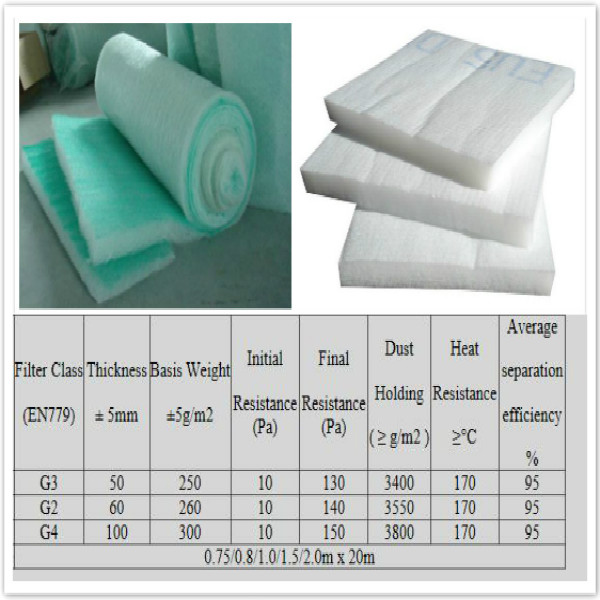 Hvac Filters Material G3 G2g4