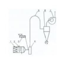 Secadora de corriente de aire JG