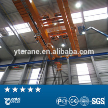 hot sale european type single beam bridge crane with low price