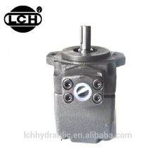 different types hydraulic pumps veljan hydraulic pump