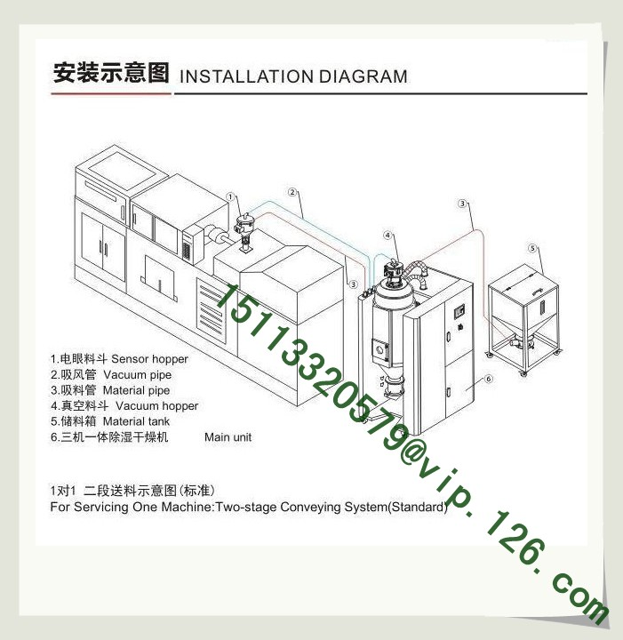 all-in -one compact dryer intallation a