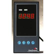 Medidor do controlador de exibição