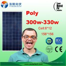 Hot Cheap 100W150W 200W 250W 300W Mono Poly Solar Panel in Stock