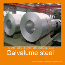 Galvalume steel sheets for building