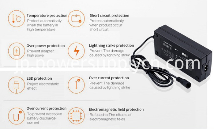 Power adapter protection