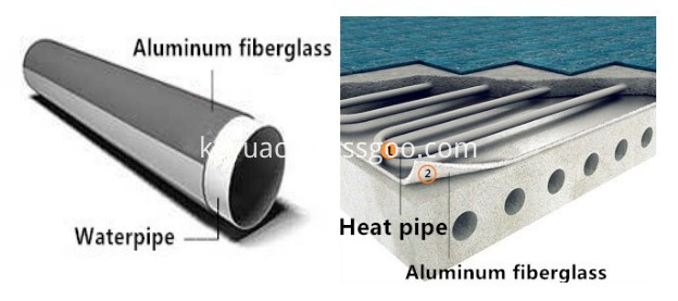Heat Insulation Fiberglass Cloth