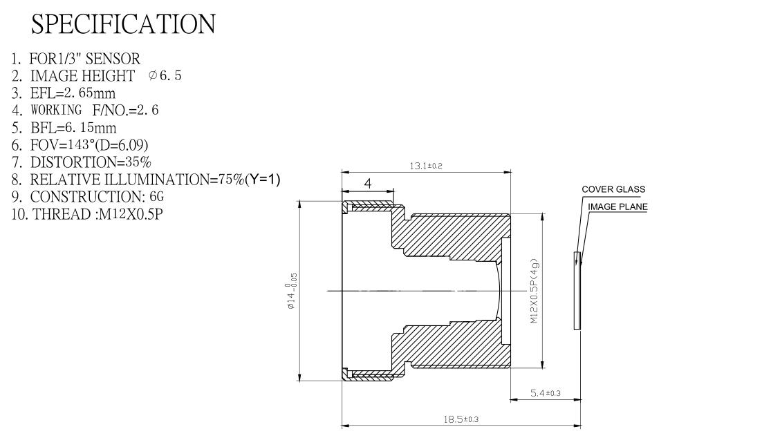 projector external lens