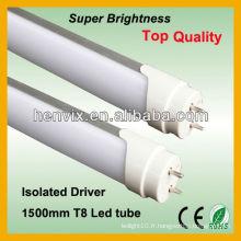 Longue durée de vie en plastique couvercle conduit lumière fluorescente tube 30w
