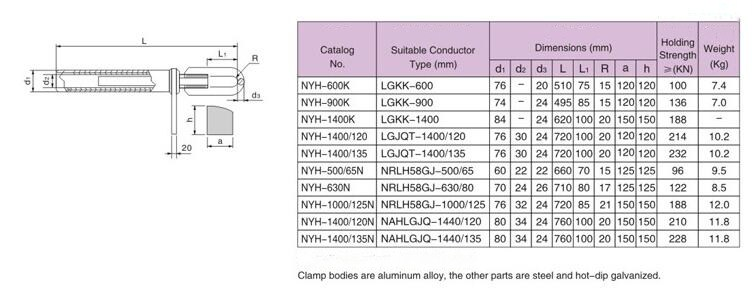 Hydraulic Compression Type Strain Clamp