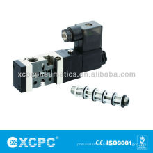 Pneumatic Control Valve(New style series)
