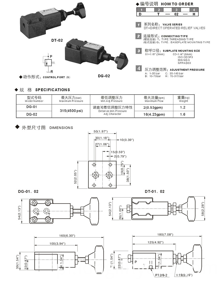 Hydraulic Remote Control Direct Operated Relief Valve