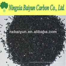 Carbure de silicium noir pour la découpe au jet d'eau et le sablage