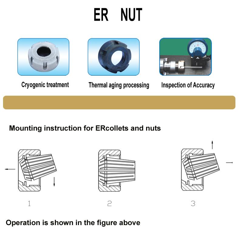 Er Nut Collet
