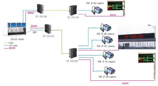 unmanaged industrial fast ethernet POE switch