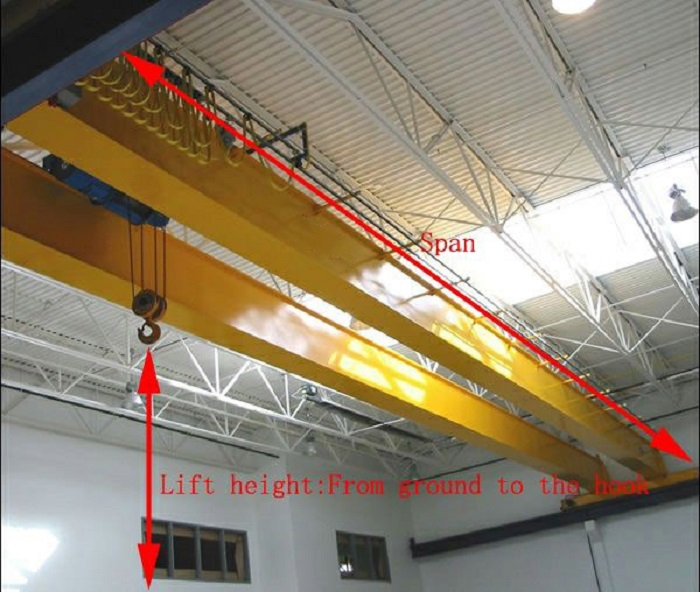 QD overhead bridge crane