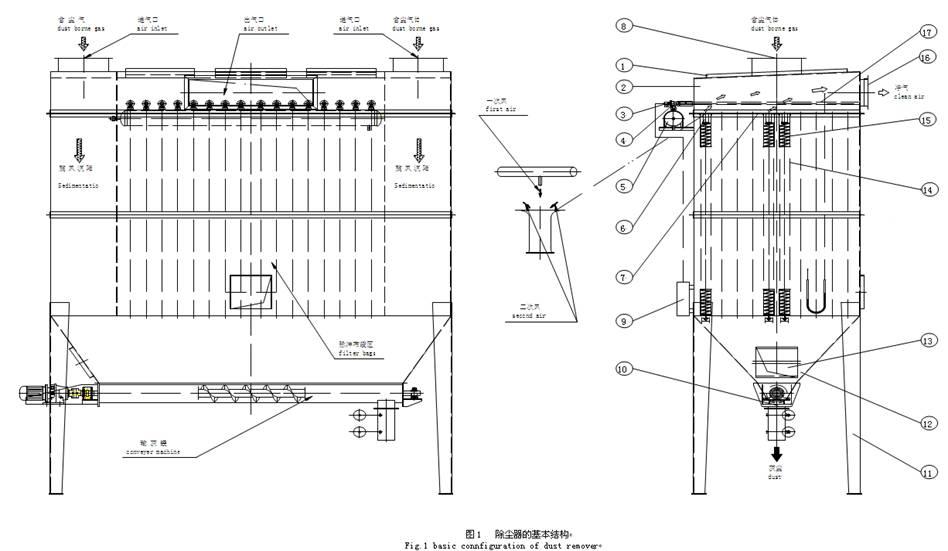 Bag Type Dust Extractor