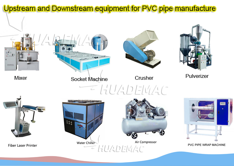 Pvc Pipe Auxiliary