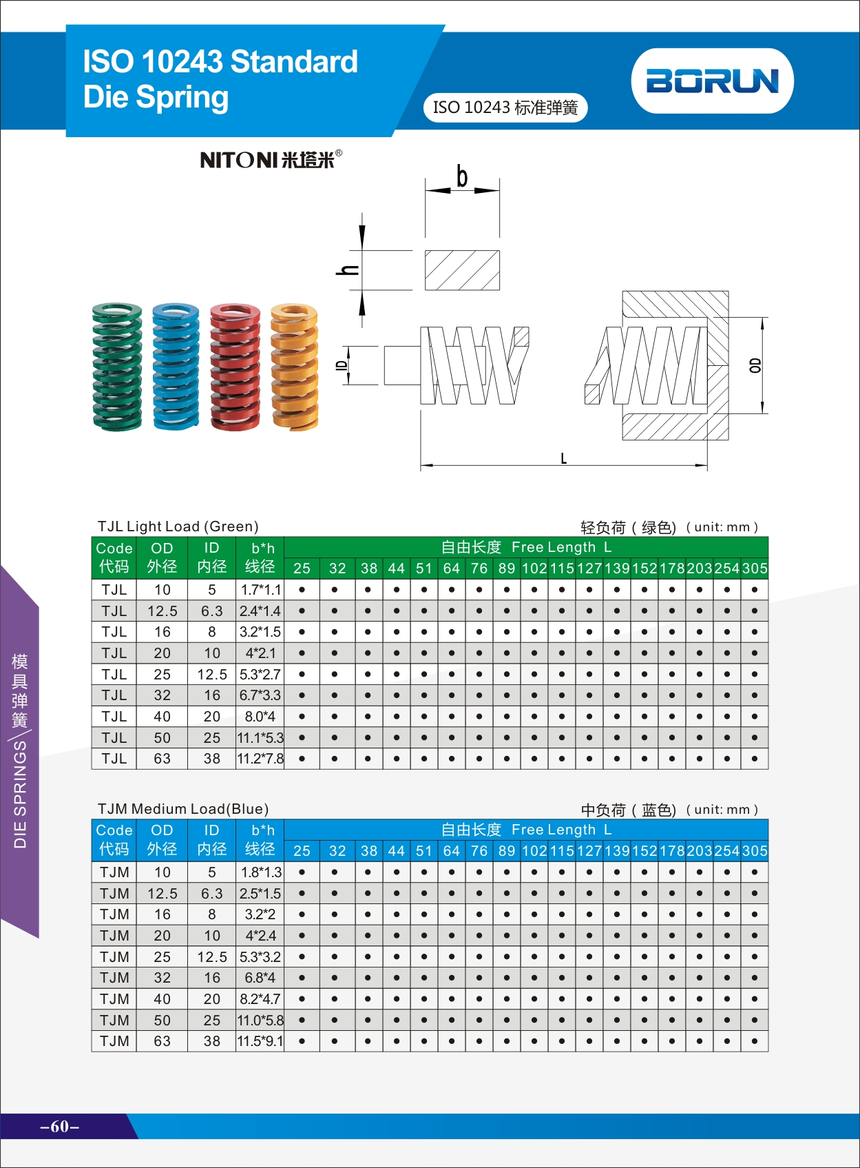 ISO10243 die Springs(Blue color)