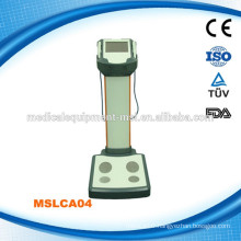 5 Testing frequencies Body Analyzer MSLCA04-M