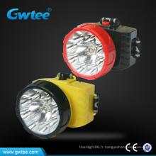 Lampe frontale 3W à LED Lampe LED à éclairage de camping