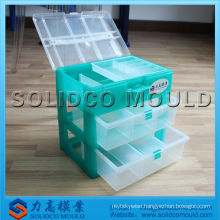 jewelry mould manufacturer