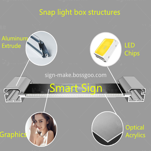 snap light box structure