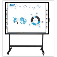 What is Electromagnetic Interactive Whiteboard