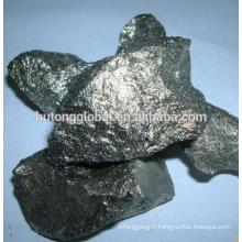 Ca Calcium métallique