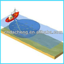 UHMWPE fishing nets manufacturers