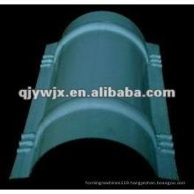 Cangzhou Forward ridge cap roller forming machine