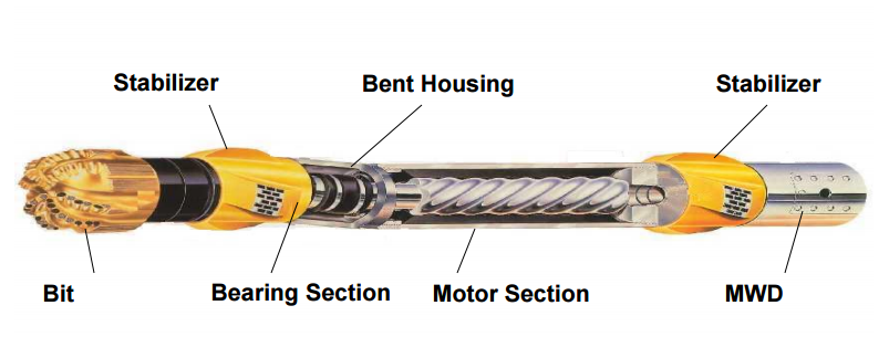 downhole motor with bent housing