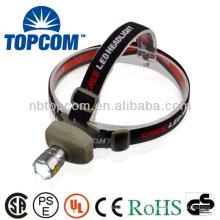 3W CREE Hochleistungs-Zoom-Scheinwerfer