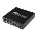 HDMI CVBS RCA 변환기