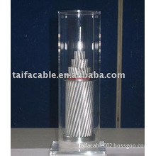 Supply best quality of Used for Overhead Power Transmission Line ACSR DOG cables 100mm