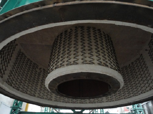 Bell Type Furnace