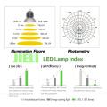Proyecto de buena calidad de la luz de la bahía de Epistar 100W LED para el taller / almacén