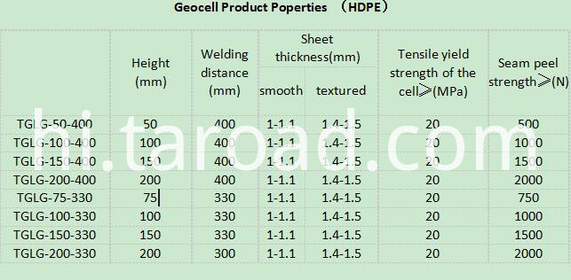 hdpe geocell properties