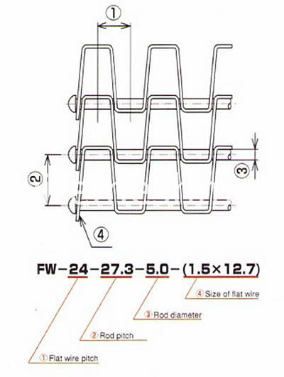 flat-wire-belt drawing