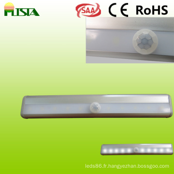 Fonctionnant sur piles Smart LED sans fil Motion Sensor Light (ST-IC-Y02)