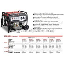 Home Gebrauch Senci 13HP 5kw LPG Generator