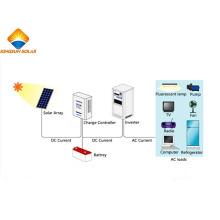 100W High Efficiency Electric off-Grid Solar Energy Power System