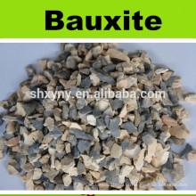 88% Calcined Bauxite preço