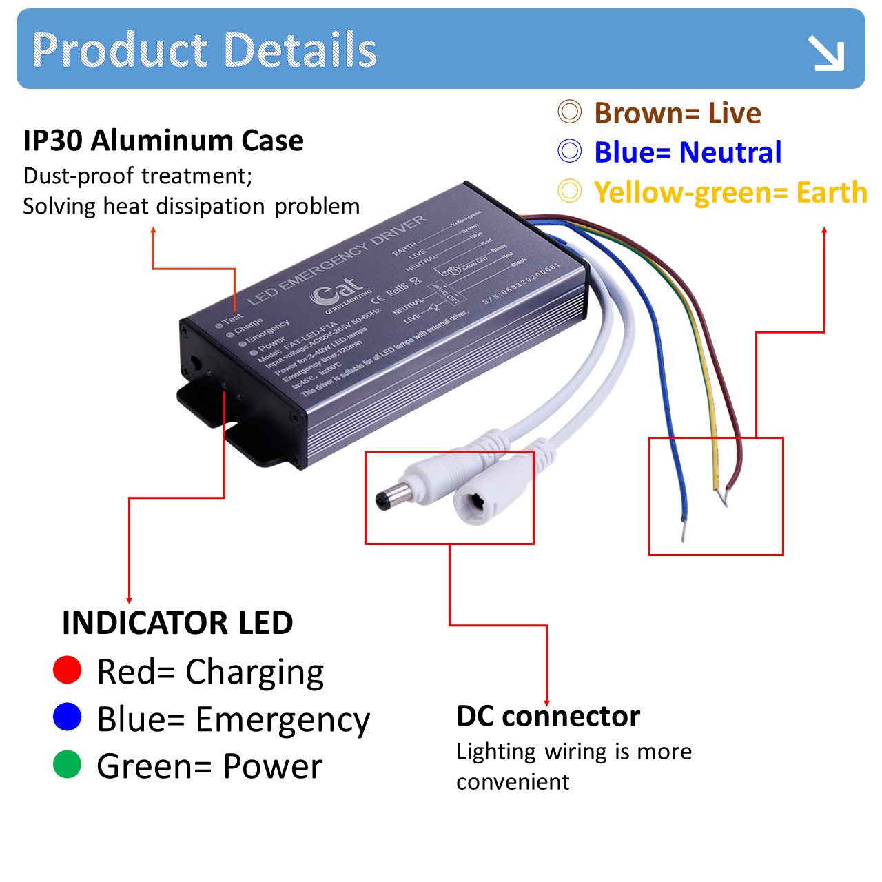 Emergency Driver For Led