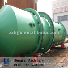 China rotary dryer manufacturer